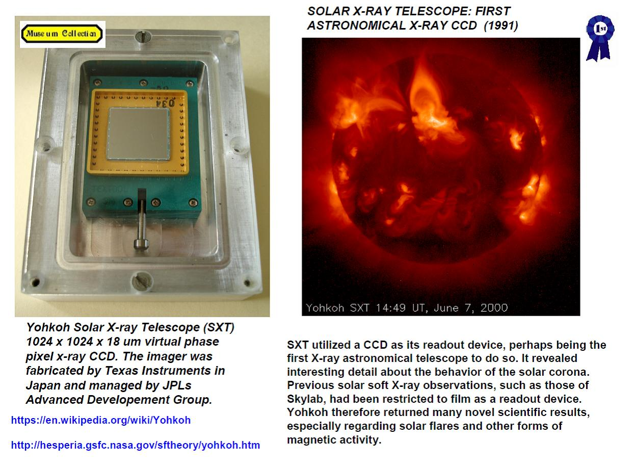 Janesick: first Solar X-Ray CCD