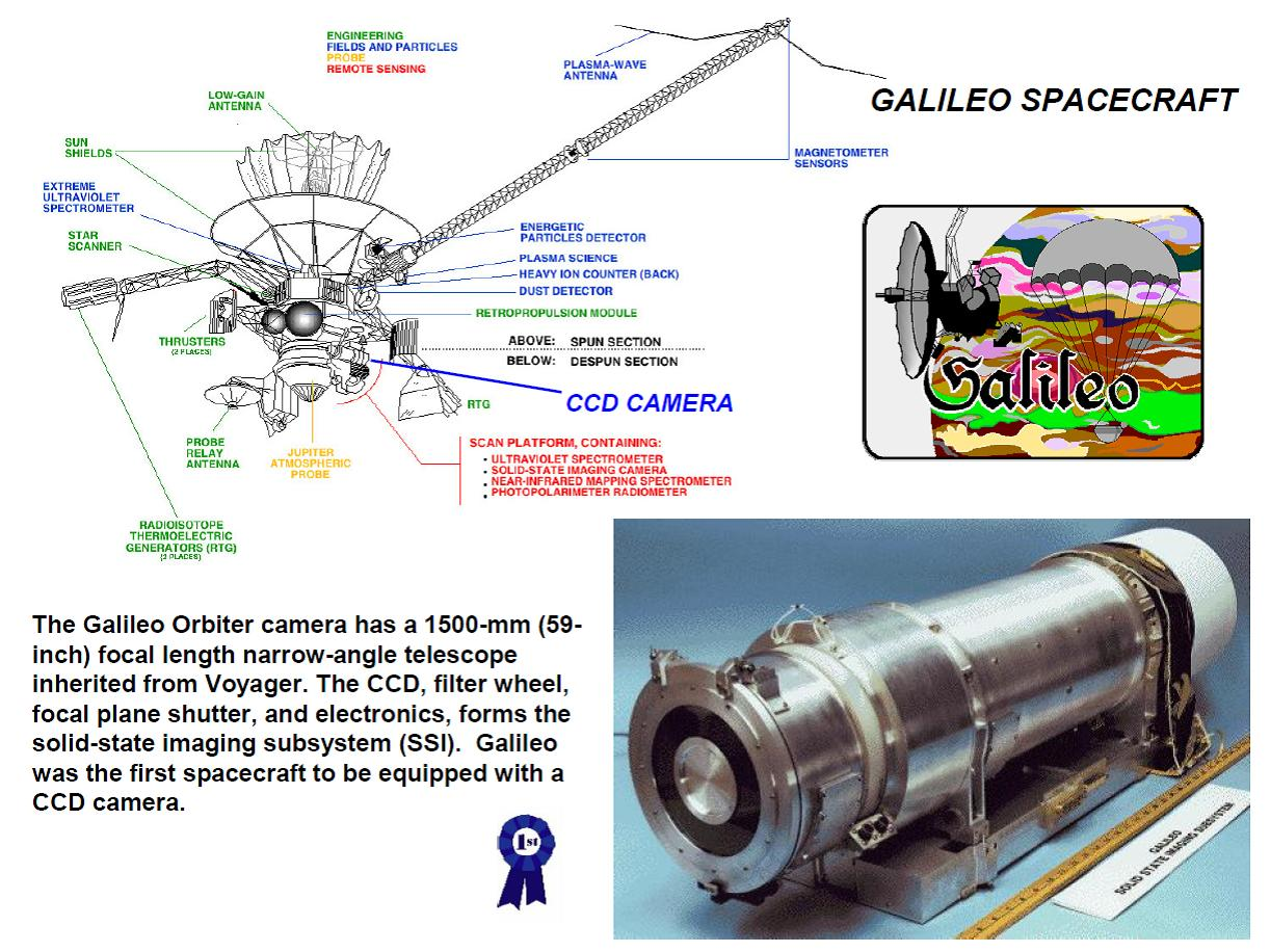 Janesick: NASA 1989 Galileo orbiter camera