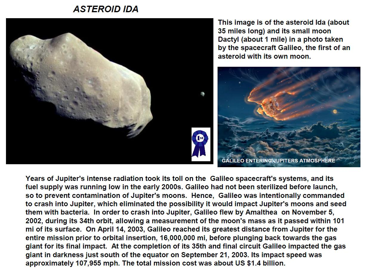 "janesick""  1989 Galileo CCD photo of Asteroid Ida"
